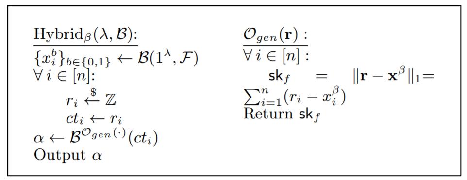TrustCom - Multi-Input Functional Encryption: Efficient Applications From Symmetric Primitives